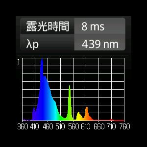 T5の波長